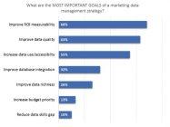 Content Marketing e SEO c'è relazione