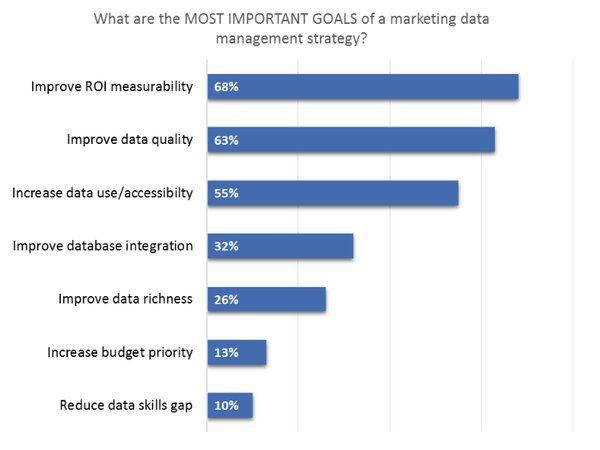 Content Marketing e SEO c'è relazione?