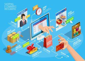 Tra intelligenza artificiale e pagamenti in chat, il futuro degli ecommerce è già qui